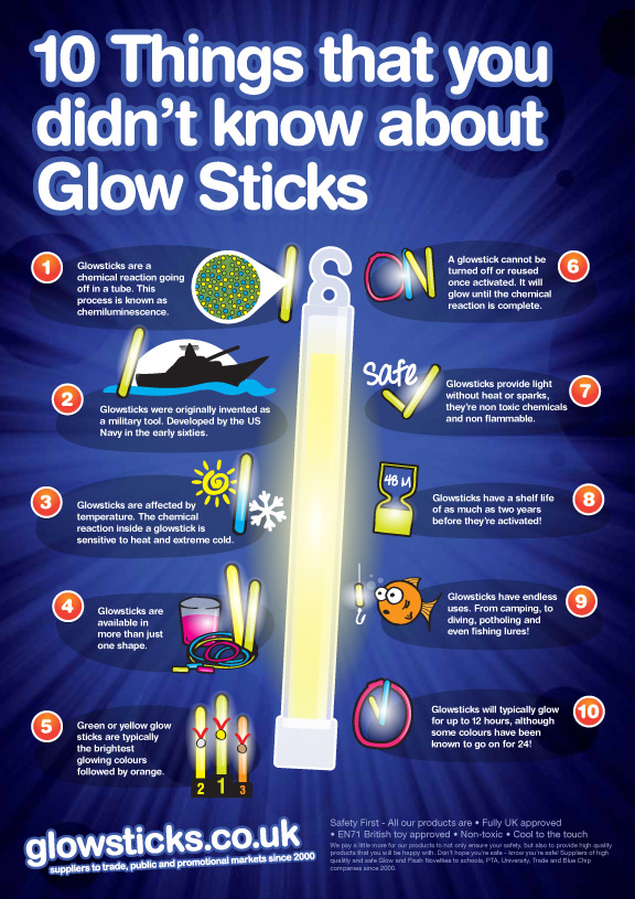 10 Things that you didnu2019t know about Glowsticks