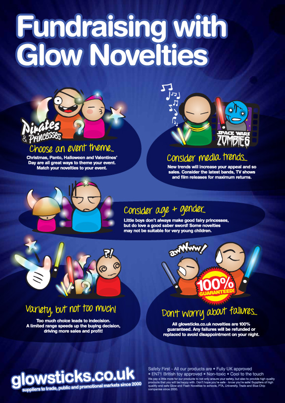 How to Raise Funds with Glow & Flashing Novelties